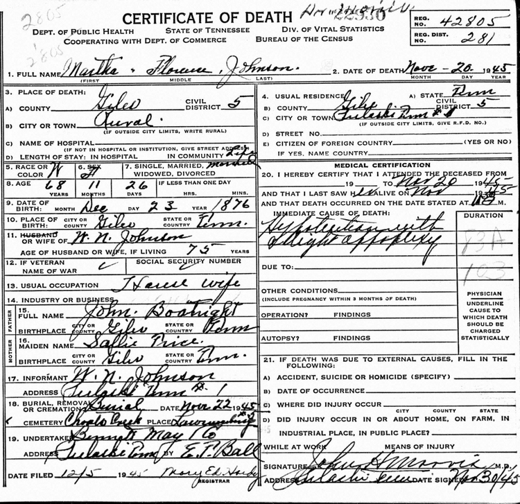 Martha Florence Boatright Death Certificate: