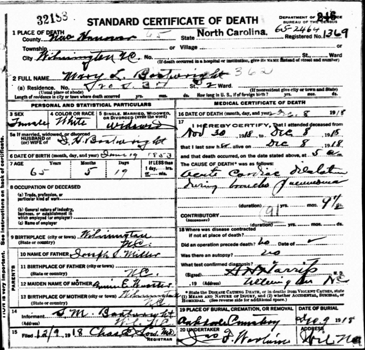 Mary London Miller Boatwright Death Certificate: